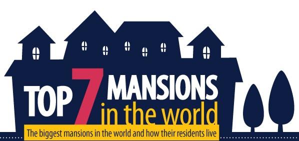 Mansions World